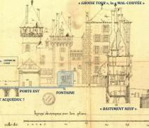 Coupe de Joseph Evezard architecte, Archives départementales de l'Allier C 278, dossier daté de 1777